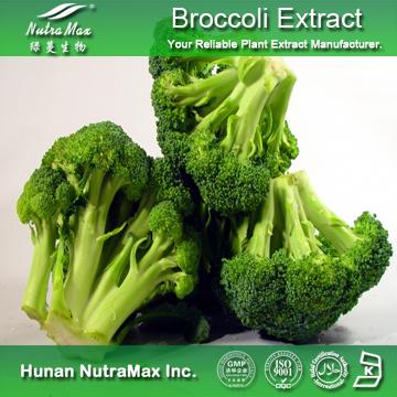 西兰花提取物萝卜硫素1%-10%