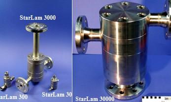 星型微混合器(StarLam)