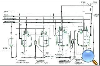配液系统工艺