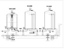 无菌水设备过滤系统