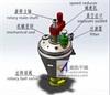ZGL系列锥形螺带真空干燥机
