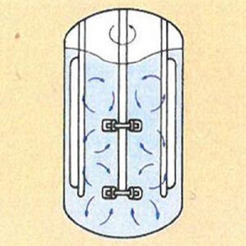 ③涡轮搅拌器(带有折流翅片)