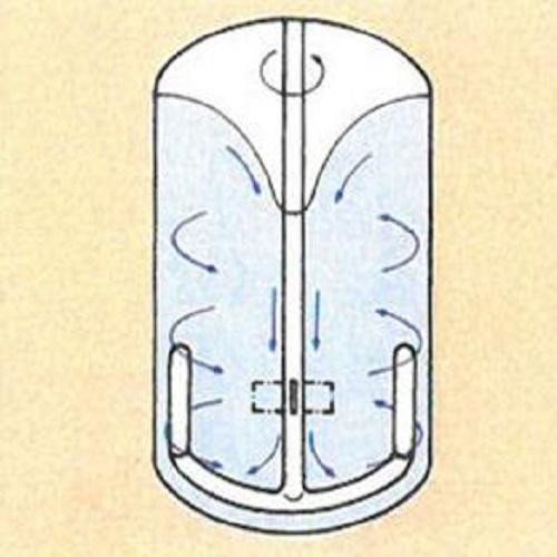 ④锚框式搅拌器