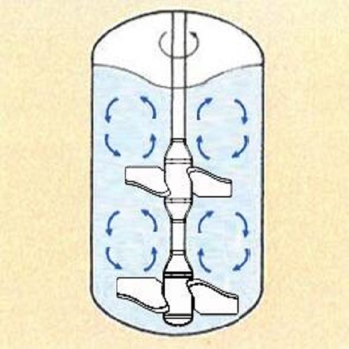 ⑥轴流式搅拌器