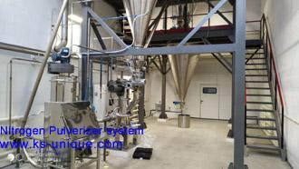 气流粉碎机,氮气防护系统(代森锰锌)