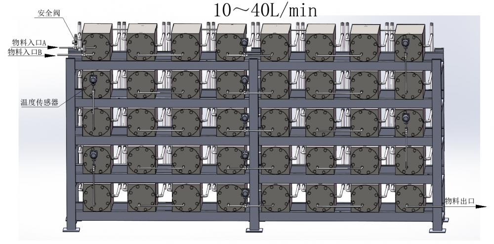 万吨流量反应器