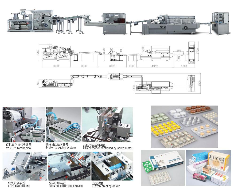 DPH270D-GZB500-ZHJ260-BT400全自動高速泡罩、枕式、裝盒、三維包裝生產線
